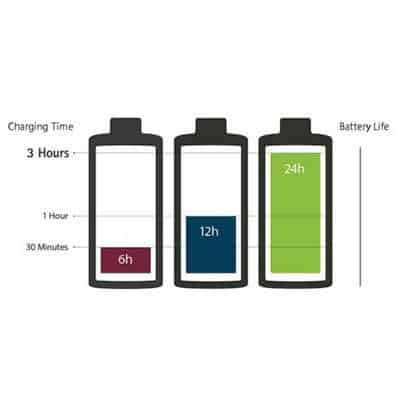 phonak batteries