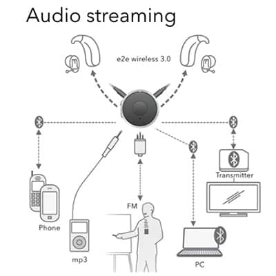 audio streaming